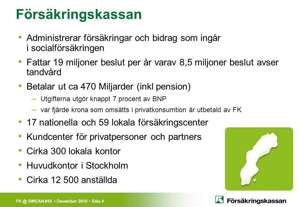 FK @ SWEAN #15 • December 2010 • Sida 4 • Administrerar försäkringar och bidrag som ingår i socialförsäkringen • Fattar 19 miljoner beslut per år vara