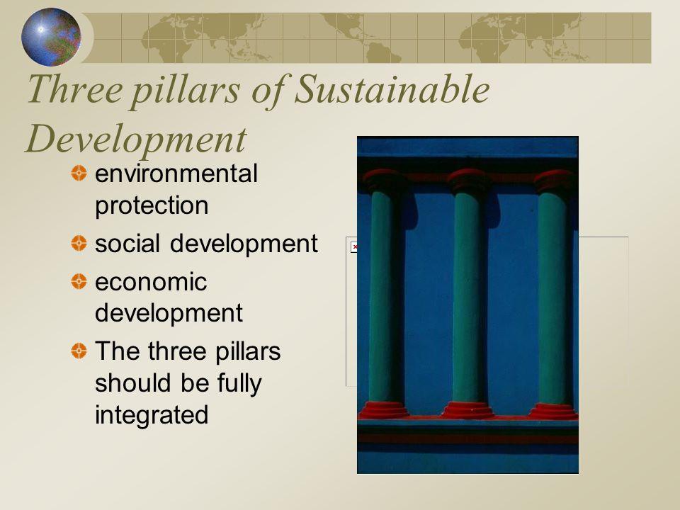 Three pillars of Sustainable Development environmental protection social development economic development The three pillars should be fully integrated