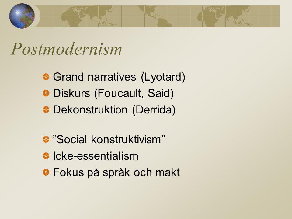 Postmodernism Grand narratives (Lyotard) Diskurs (Foucault, Said) Dekonstruktion (Derrida) Social konstruktivism Icke-essentialism Fokus på språk och makt