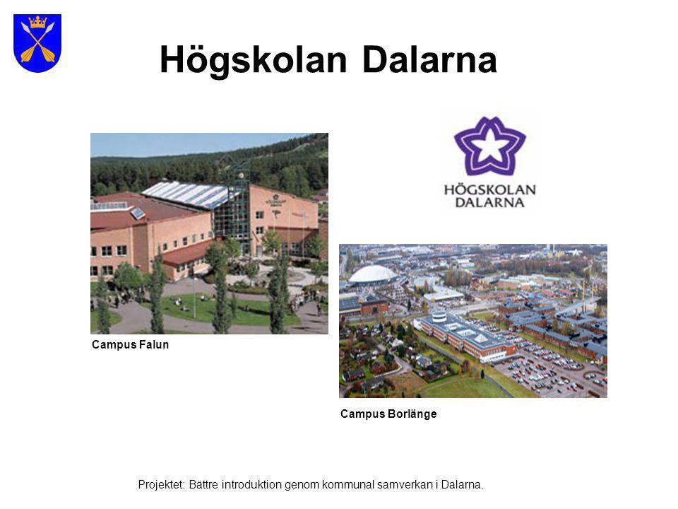 Högskolan Dalarna Projektet: Bättre introduktion genom kommunal samverkan i Dalarna. Campus Falun Campus Borlänge