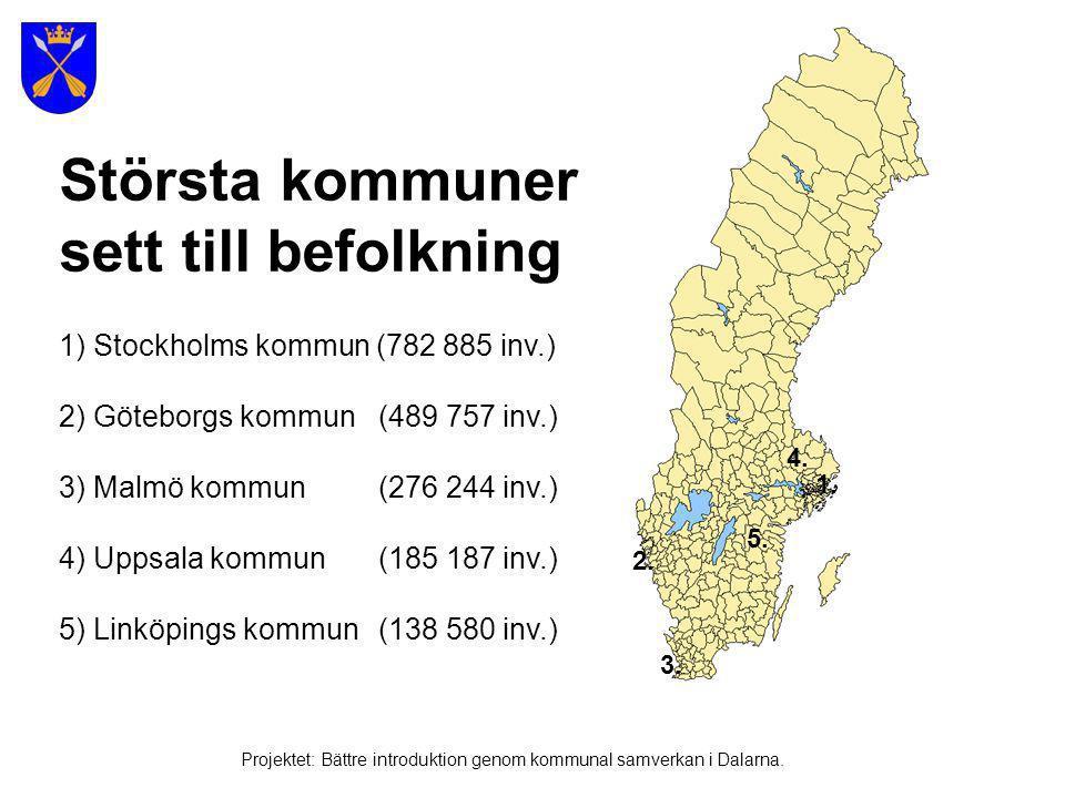 Största kommuner sett till yta 1) Kiruna 2) Jokkmokk 3) Gällivare 4) Arjeplog 5) Härjedalen 1.
