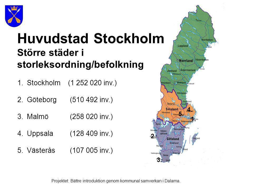 Sveriges befolkning 30 juni 2007 9 142 817 Projektet: Bättre introduktion genom kommunal samverkan i Dalarna.