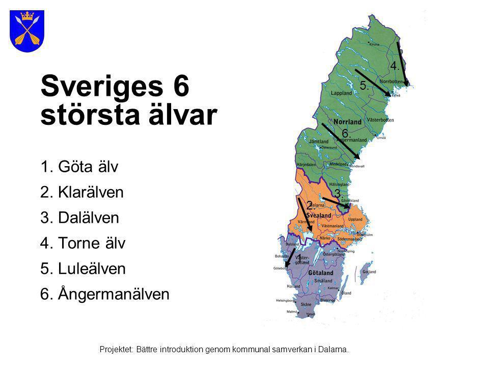 Sveriges 6 största insjöar 1.Vänern 5 648 km² 2. Vättern 1 893 km² 3.