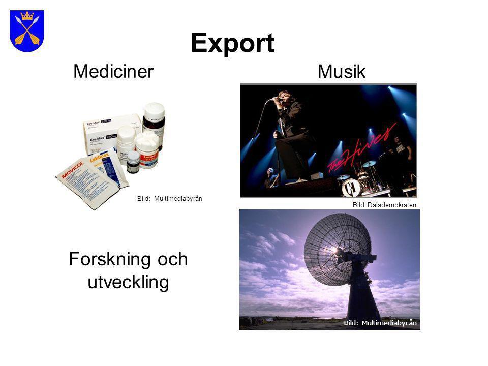 Import Bilar Bild: Multimediabyrån Kemikalier Källa: www.edu.fi Projektet: Bättre introduktion genom kommunal samverkan i Dalarna.