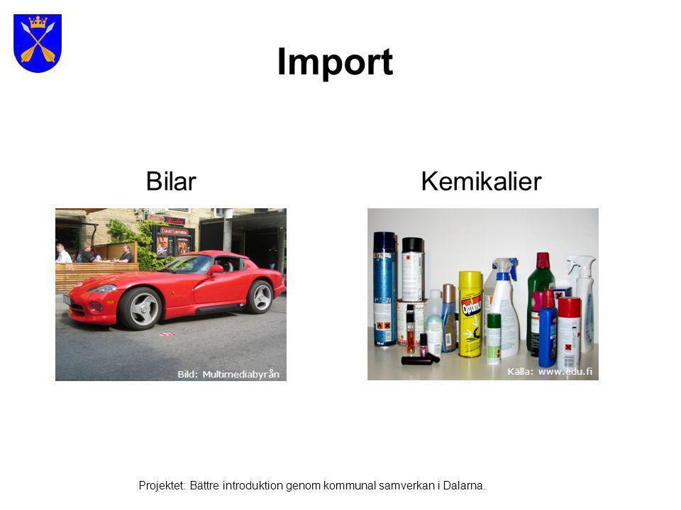 Kläder Bild: Multimediabyrån Livsmedel Bild: Östersunds kommun Import Projektet: Bättre introduktion genom kommunal samverkan i Dalarna.