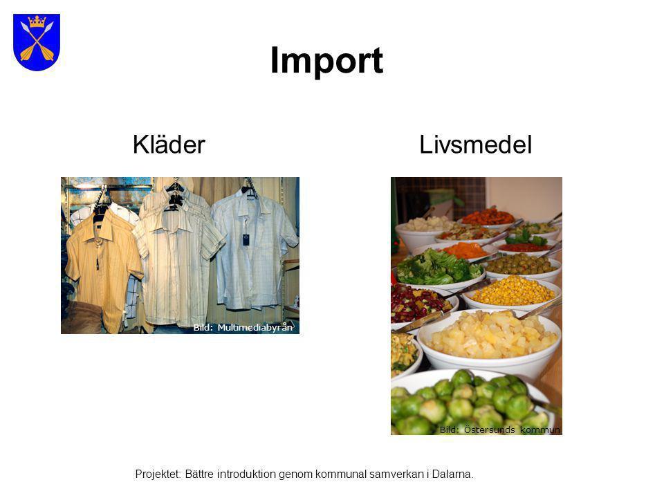 Arbete Industri 20% Projektet: Bättre introduktion genom kommunal samverkan i Dalarna.