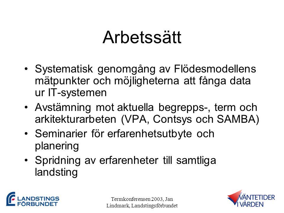 Termkonferensen 2003, Jan Lindmark, Landstingsförbundet Exempel •Seminariet i Göteborg 16 – 17 oktober handlade om; - nyttan av att användadata ur Flödesmodellen -vad menas med avvikelser från en vård- process -vad menas med avslut av ett vårdåtagande •Visualisering av mätetal