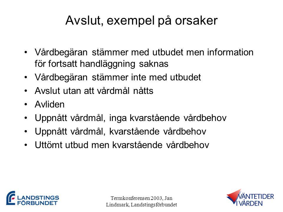 Termkonferensen 2003, Jan Lindmark, Landstingsförbundet Implementering •Forskningsstöd vad avser implementering -OCM (Organizational Change Manager) -Analys av utdata inklusive metoder för visualisering -Stöd till lokala projekt -Kvalitetssäkring av data