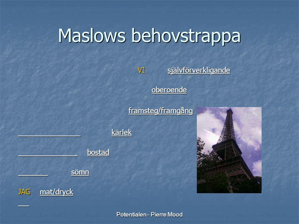 Potentialen - Pierre Mood Maslows behovstrappa VIsjälvförverkligande oberoende oberoende framsteg/framgång framsteg/framgång kärlek kärlek bostad bost
