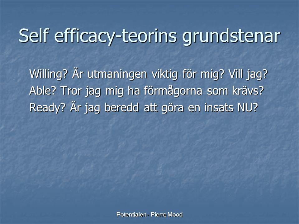 Potentialen - Pierre Mood Self efficacy-teorins grundstenar Willing? Är utmaningen viktig för mig? Vill jag? Able? Tror jag mig ha förmågorna som kräv
