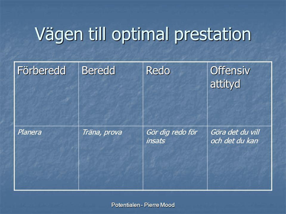 Potentialen - Pierre Mood Vägen till optimal prestation FörbereddBereddRedo Offensiv attityd PlaneraTräna, provaGör dig redo för insats Göra det du vi