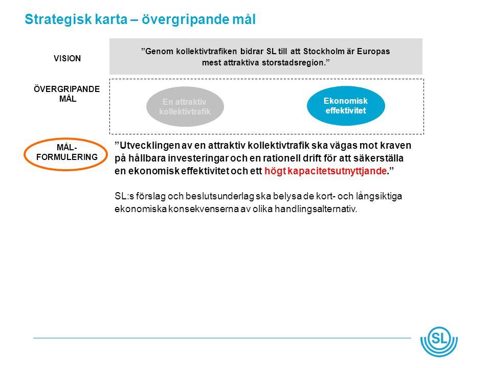 Belägg- ningsgrad Kostnad/ pkm Tillförlit- lighet Nöjda kunder Marknads- andel Andel förnybar energi Tillgäng- lighet Genom kollektivtrafiken bidrar SL till att Stockholm är Europas mest attraktiva storstadsregion. ÖVERGRIPANDE MÅL VISION En attraktiv kollektivtrafik Ekonomisk effektivitet MÄTETAL Strategisk karta – övergripande mål