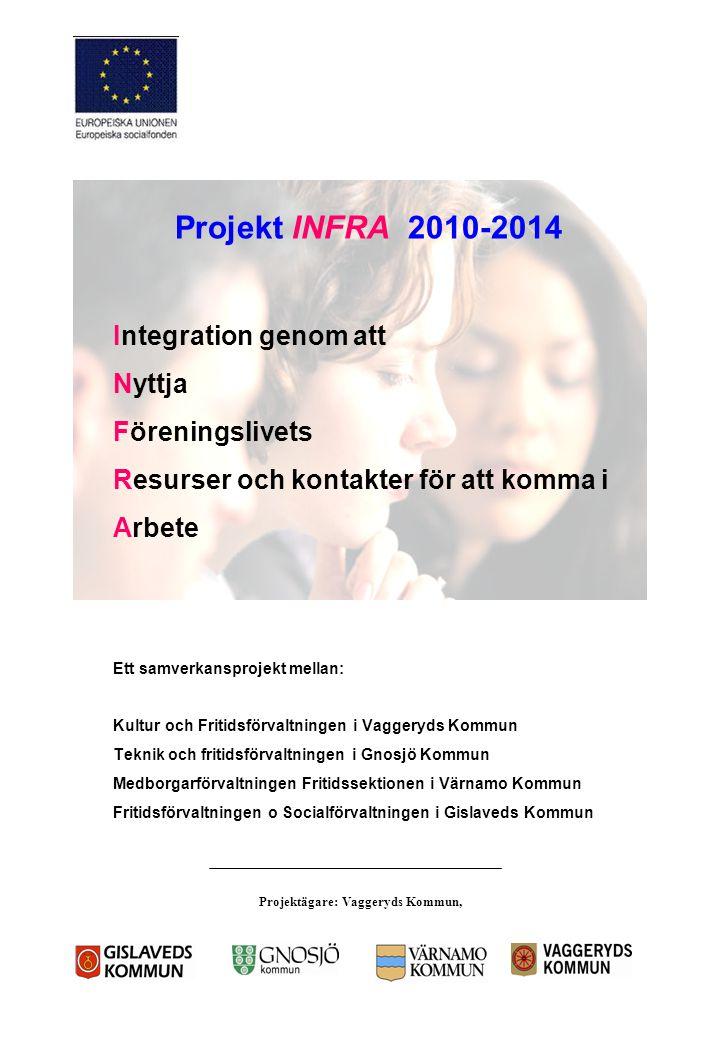 Projekt INFRA 2010-2014 Integration genom att Nyttja Föreningslivets Resurser och kontakter för att komma i Arbete Ett samverkansprojekt mellan: Kultu