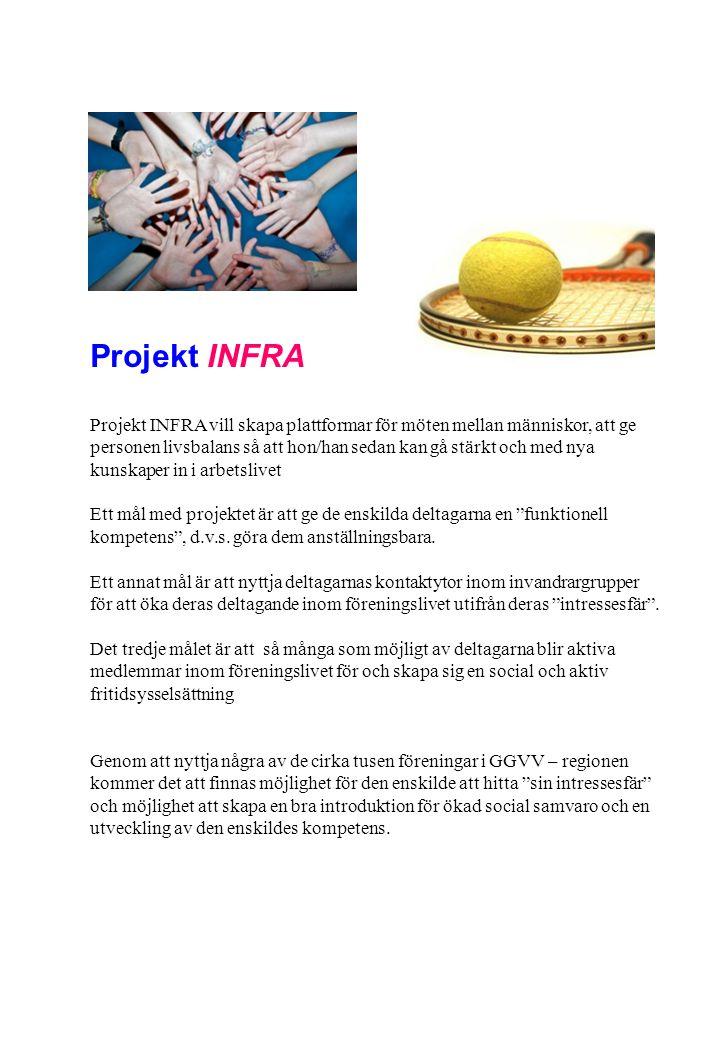 Projekt INFRA Projekt INFRA vill skapa plattformar för möten mellan människor, att ge personen livsbalans så att hon/han sedan kan gå stärkt och med nya kunskaper in i arbetslivet Ett mål med projektet är att ge de enskilda deltagarna en funktionell kompetens , d.v.s.