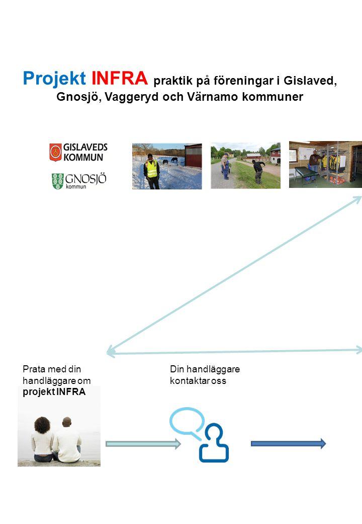 Projekt INFRA praktik på föreningar i Gislaved, Gnosjö, Vaggeryd och Värnamo kommuner Prata med din handläggare om projekt INFRA Din handläggare konta