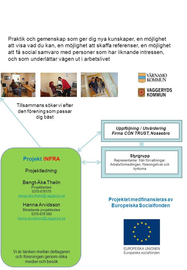 Praktik och gemenskap som ger dig nya kunskaper, en möjlighet att visa vad du kan, en möjlighet att skaffa referenser, en möjlighet att få social samvaro med personer som har liknande intressen, och som underlättar vägen ut i arbetslivet Projekt INFRA Projektledning: Bengt-Åke Thelin Projektledare 0370-678179 bengt-ake.thelin@vaggeryd.se Hanna Arvidsson Biträdande projektledare 0370-678´080 hanna.arvidsson@vaggeryd.se Vi är länken mellan deltagaren och föreningen genom olika medier och besök Styrgrupp Representanter från förvaltningar, Arbetsförmedlingen, föreningslivet och kyrkorna Uppföljning / Utvärdering Firma CON TRUST, Nossebro Tillsammans söker vi efter den förening som passar dig bäst Projektet medfinansieras av Europeiska Socialfonden