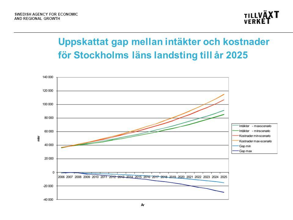 SWEDISH AGENCY FOR ECONOMIC AND REGIONAL GROWTH Uppskattat gap mellan intäkter och kostnader för Stockholms läns landsting till år 2025