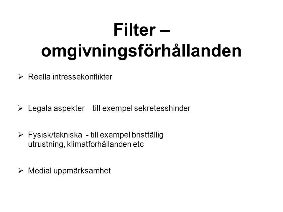 OH 7.5 - Filter Filter – omgivningsförhållanden  Reella intressekonflikter  Legala aspekter – till exempel sekretesshinder  Fysisk/tekniska - till