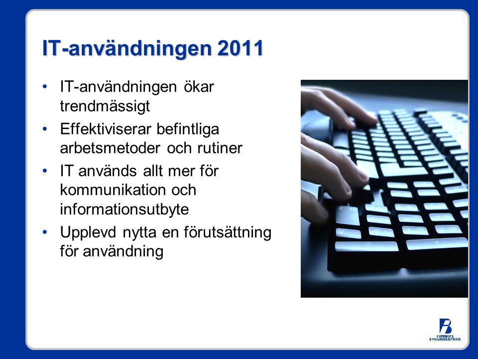 IT-användningen 2011 •IT-användningen ökar trendmässigt •Effektiviserar befintliga arbetsmetoder och rutiner •IT används allt mer för kommunikation och informationsutbyte •Upplevd nytta en förutsättning för användning