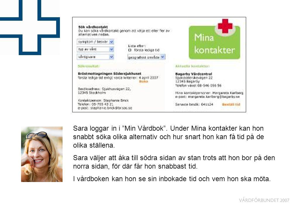 VÅRDFÖRBUNDET 2007 Sara loggar in i Min Vårdbok .