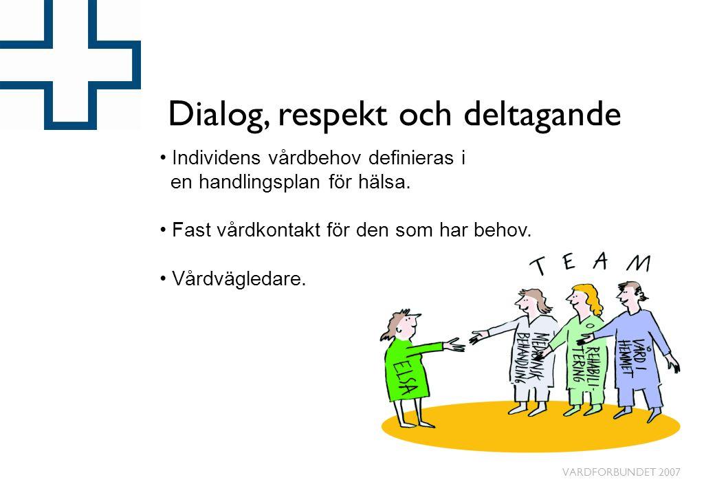 VÅRDFÖRBUNDET 2007 • Individens vårdbehov definieras i en handlingsplan för hälsa. • Fast vårdkontakt för den som har behov. • Vårdvägledare. Dialog,