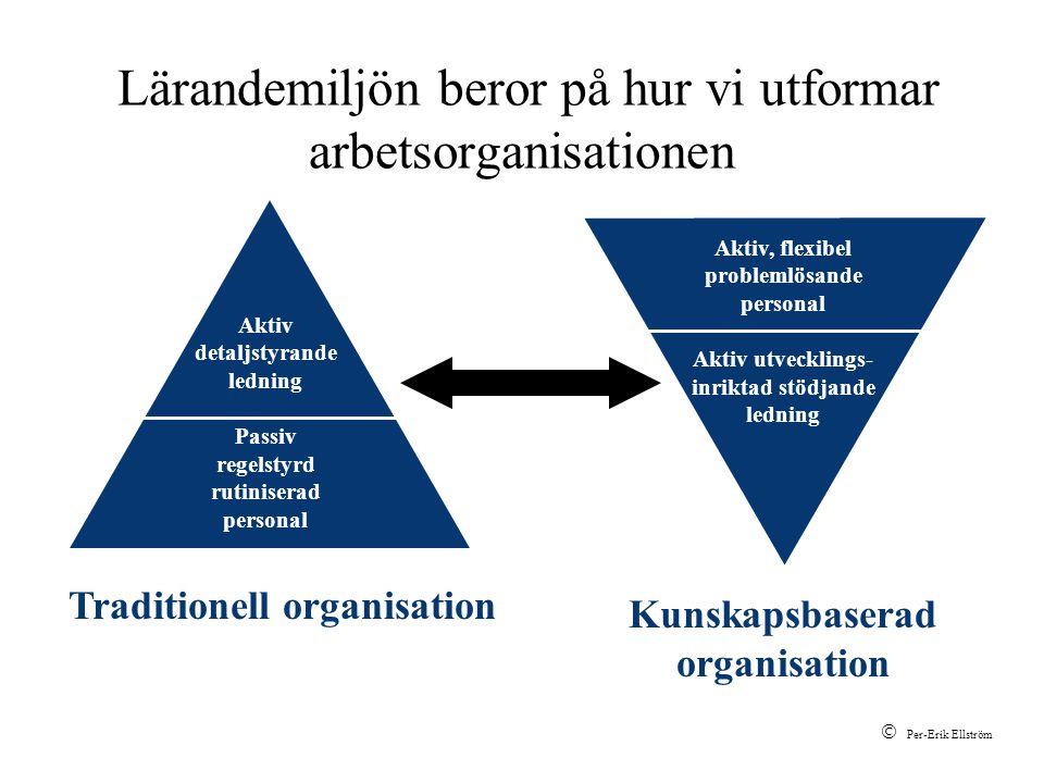 Lärandemiljön beror på hur vi utformar arbetsorganisationen Aktiv, flexibel problemlösande personal Aktiv utvecklings- inriktad stödjande ledning Trad