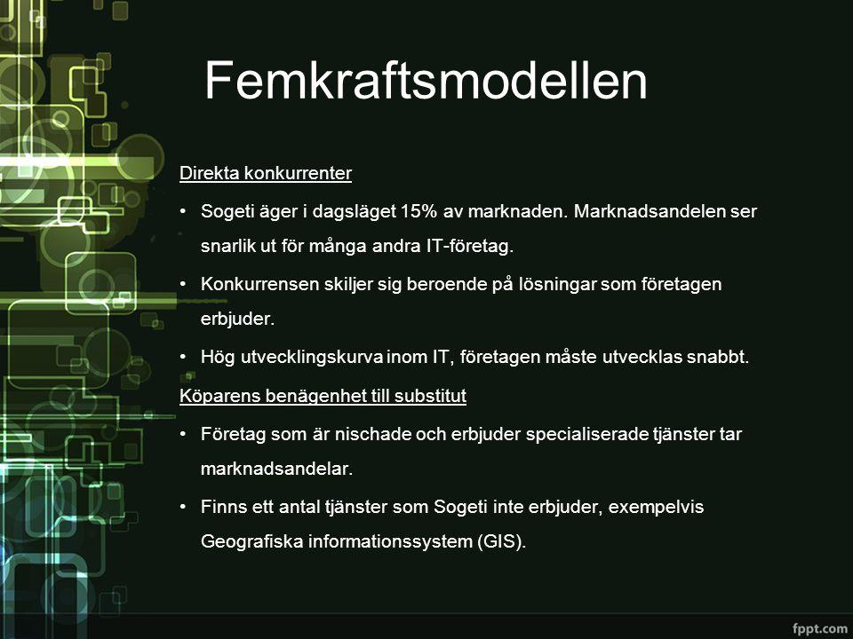 Femkraftsmodellen Direkta konkurrenter •Sogeti äger i dagsläget 15% av marknaden. Marknadsandelen ser snarlik ut för många andra IT-företag. •Konkurre