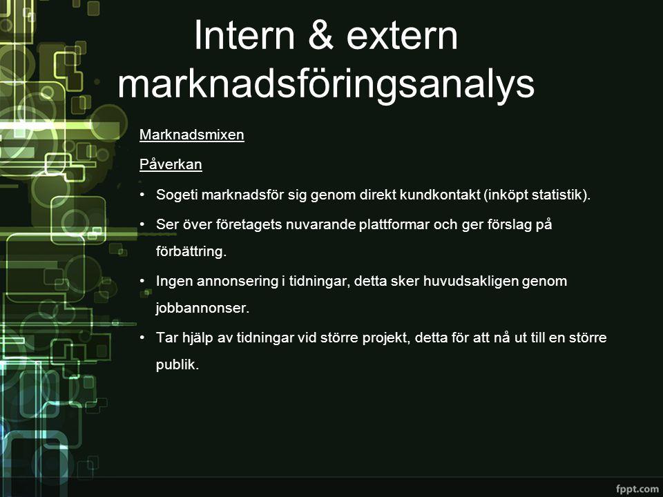 Intern & extern marknadsföringsanalys Marknadsmixen Plats •Ska aldrig vara långt till närmsta kontor, dvs.