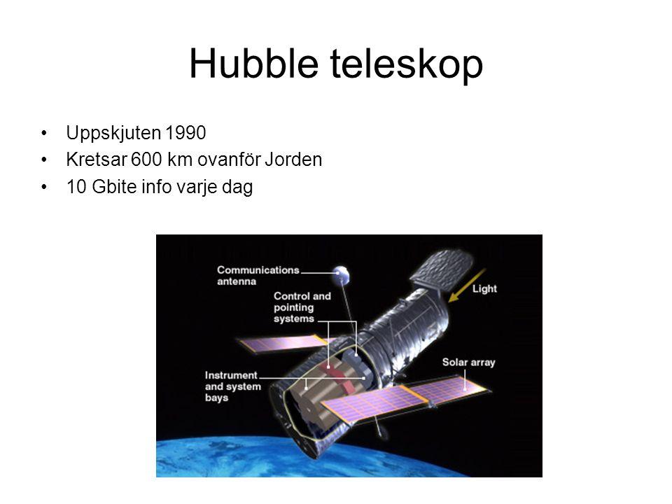 Hubble teleskop •Uppskjuten 1990 •Kretsar 600 km ovanför Jorden •10 Gbite info varje dag