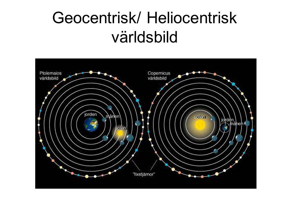 Geocentrisk/ Heliocentrisk världsbild