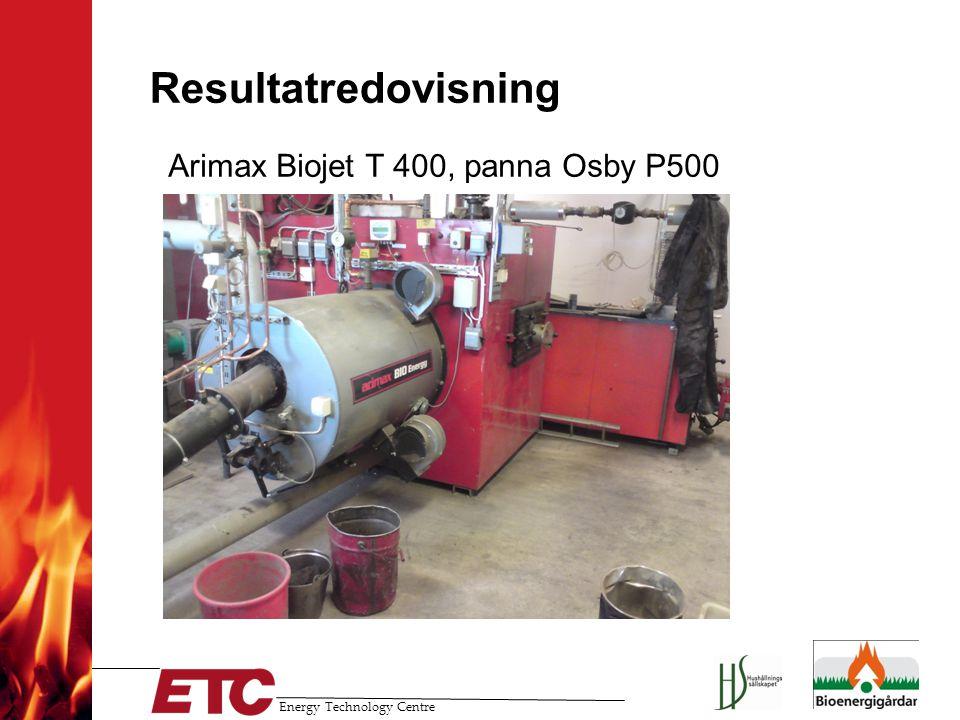 Energy Technology Centre Resultatredovisning •Arimax Biojet T 400, panna Osby P500