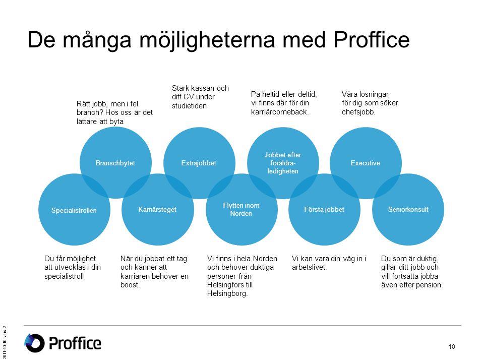 2011-10-10 vers 2 10 De många möjligheterna med Proffice Du får möjlighet att utvecklas i din specialistroll Rätt jobb, men i fel branch? Hos oss är d