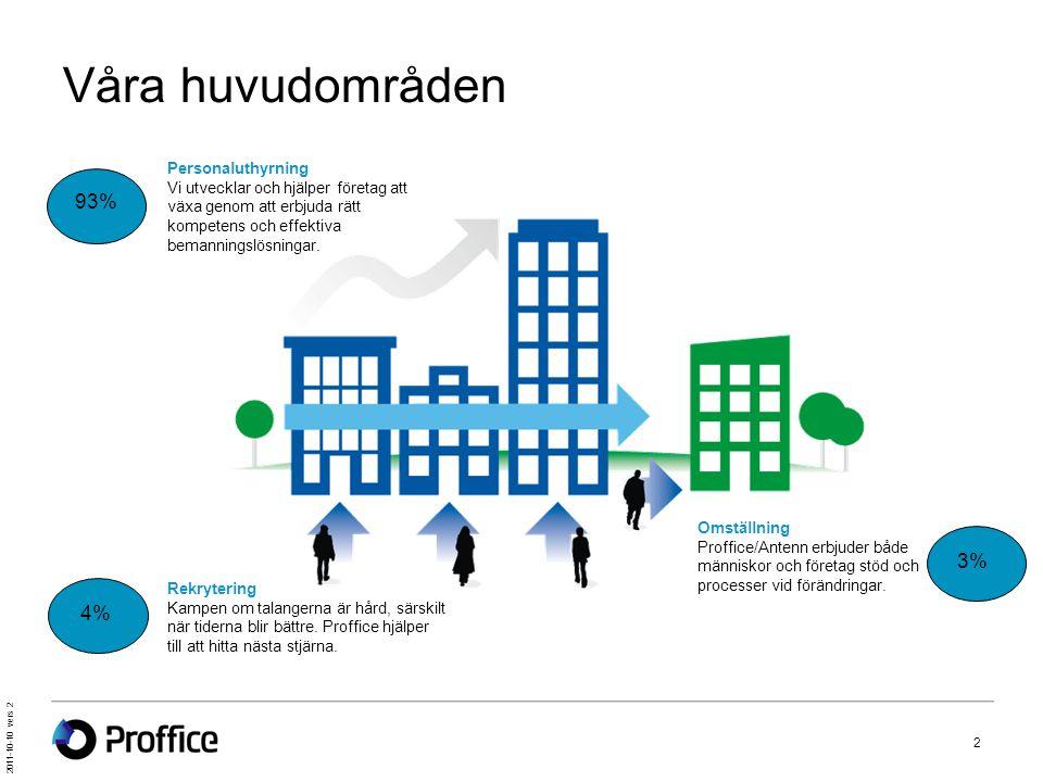 2011-10-10 vers 2 Våra huvudområden 2 Personaluthyrning Vi utvecklar och hjälper företag att växa genom att erbjuda rätt kompetens och effektiva beman