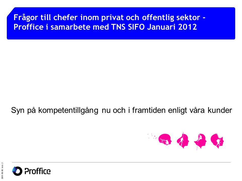 2011-10-10 vers 2 Frågor till chefer inom privat och offentlig sektor - Proffice i samarbete med TNS SIFO Januari 2012 Syn på kompetentillgång nu och i framtiden enligt våra kunder