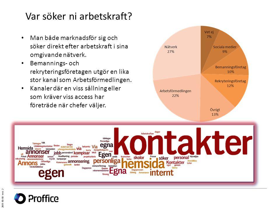 2011-10-10 vers 2 Var söker ni arbetskraft? • Man både marknadsför sig och söker direkt efter arbetskraft i sina omgivande nätverk. • Bemannings- och
