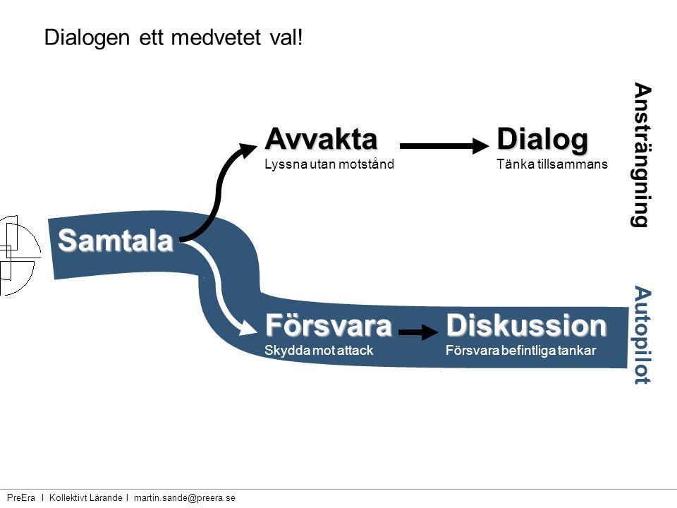 PreEra I Kollektivt Lärande I martin.sande@preera.se Dialogen ett medvetet val.