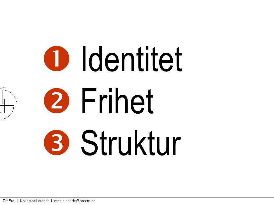 PreEra I Kollektivt Lärande I martin.sande@preera.se  Identitet  Frihet  Struktur