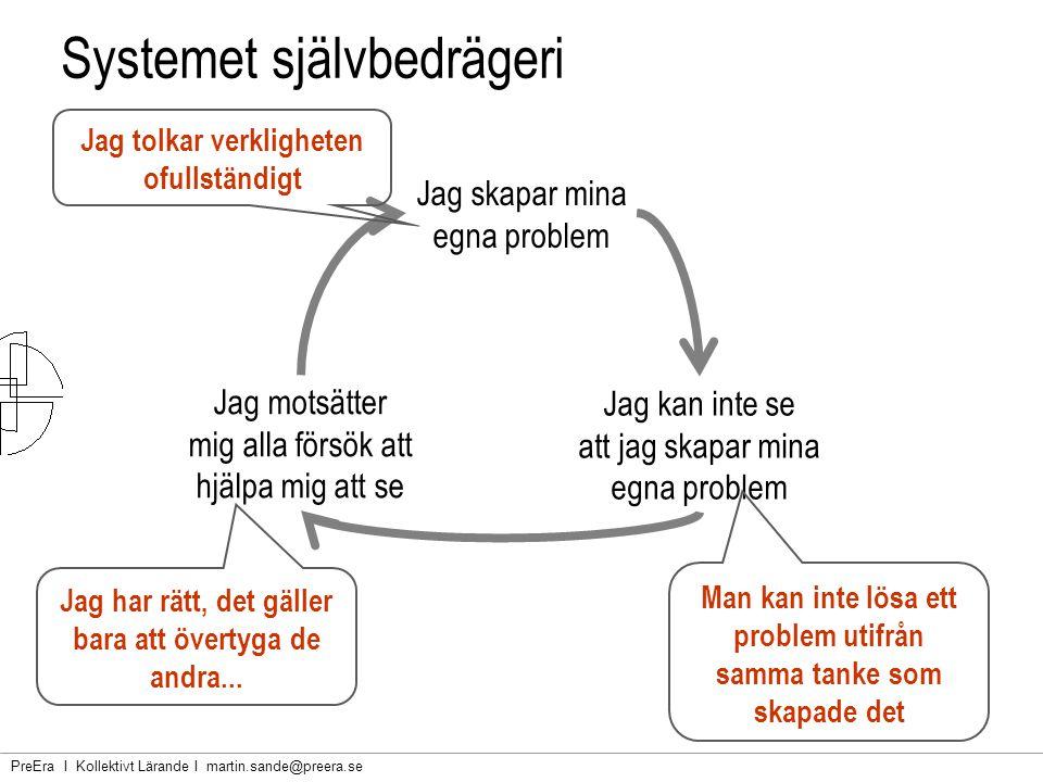 PreEra I Kollektivt Lärande I martin.sande@preera.se Man skapar kunskap genom analys.