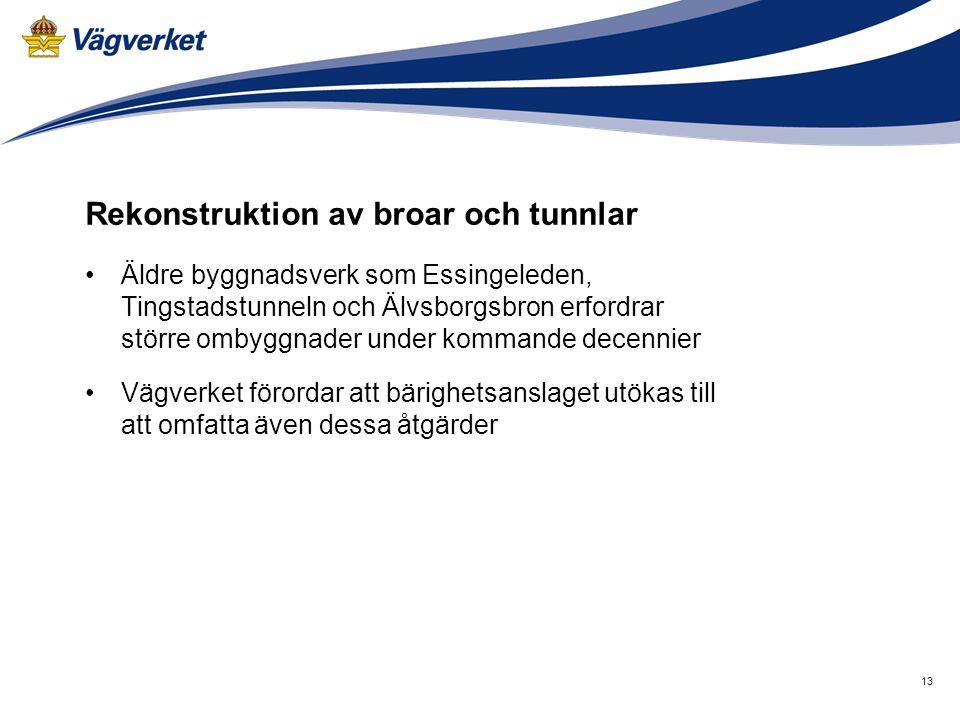 13 Rekonstruktion av broar och tunnlar •Äldre byggnadsverk som Essingeleden, Tingstadstunneln och Älvsborgsbron erfordrar större ombyggnader under kommande decennier •Vägverket förordar att bärighetsanslaget utökas till att omfatta även dessa åtgärder