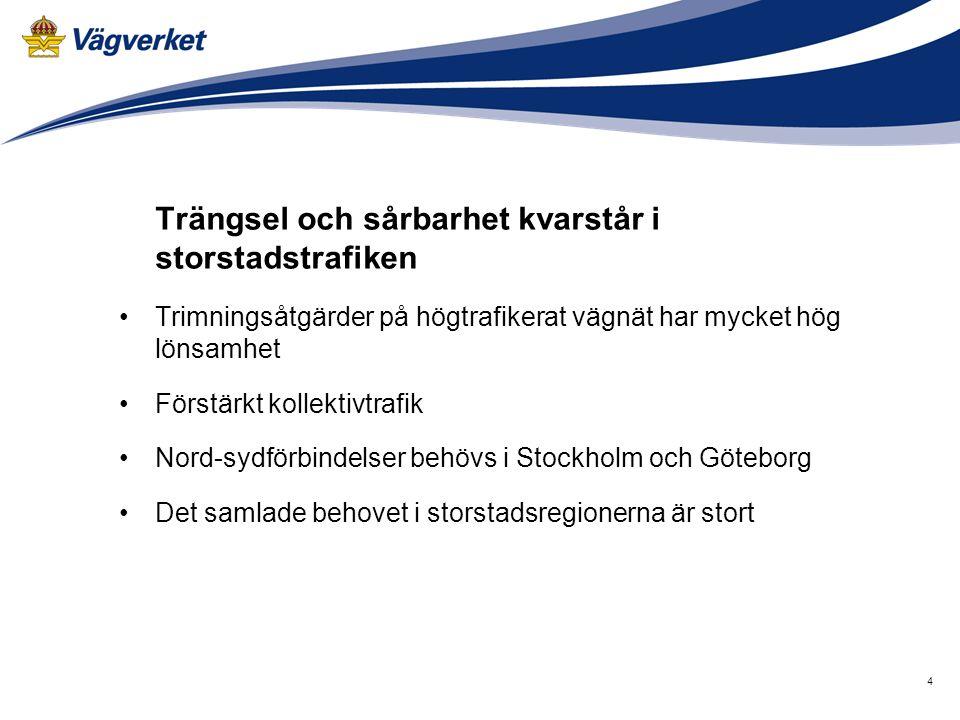 4 Trängsel och sårbarhet kvarstår i storstadstrafiken •Trimningsåtgärder på högtrafikerat vägnät har mycket hög lönsamhet •Förstärkt kollektivtrafik •Nord-sydförbindelser behövs i Stockholm och Göteborg •Det samlade behovet i storstadsregionerna är stort