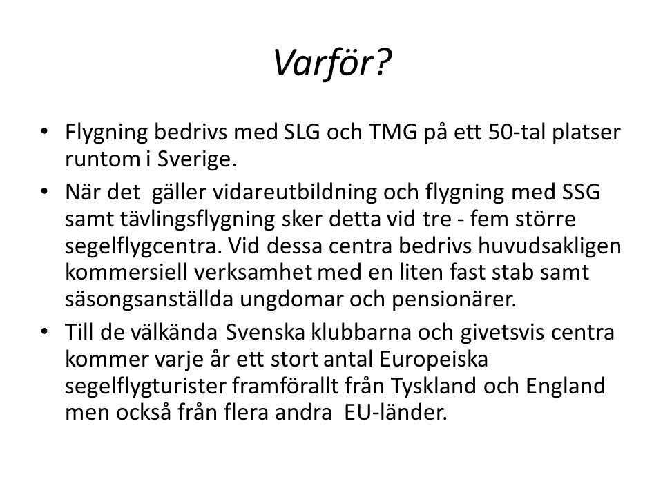 Varför. • Flygning bedrivs med SLG och TMG på ett 50-tal platser runtom i Sverige.