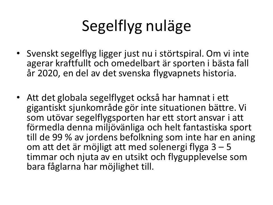 Segelflyg nuläge • Svenskt segelflyg ligger just nu i störtspiral.