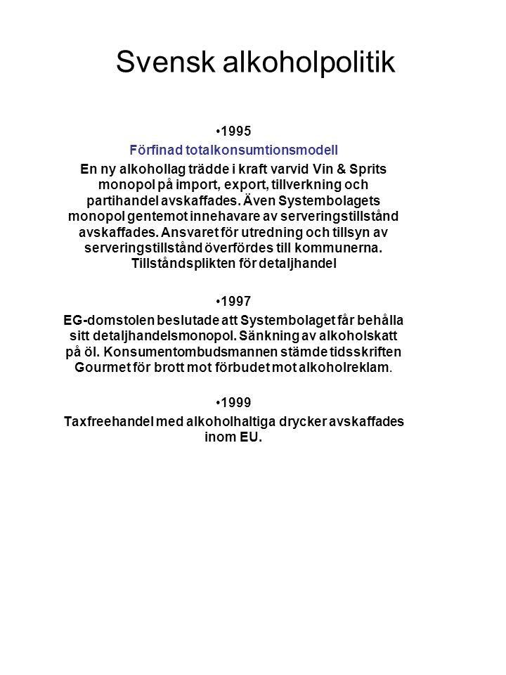 Svensk alkoholpolitik •1995 Förfinad totalkonsumtionsmodell En ny alkohollag trädde i kraft varvid Vin & Sprits monopol på import, export, tillverknin
