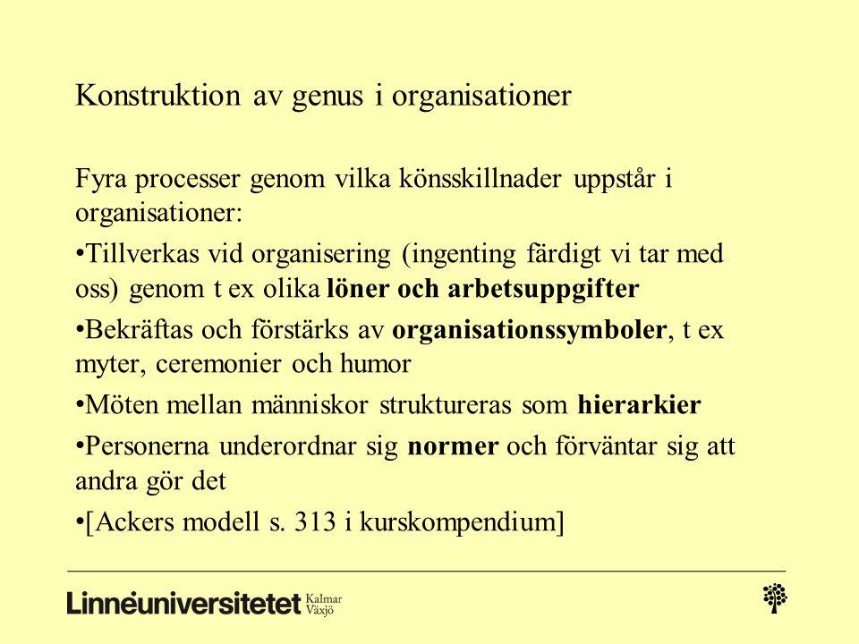 Konstruktion av genus i organisationer Fyra processer genom vilka könsskillnader uppstår i organisationer: • Tillverkas vid organisering (ingenting färdigt vi tar med oss) genom t ex olika löner och arbetsuppgifter • Bekräftas och förstärks av organisationssymboler, t ex myter, ceremonier och humor • Möten mellan människor struktureras som hierarkier • Personerna underordnar sig normer och förväntar sig att andra gör det • [Ackers modell s.
