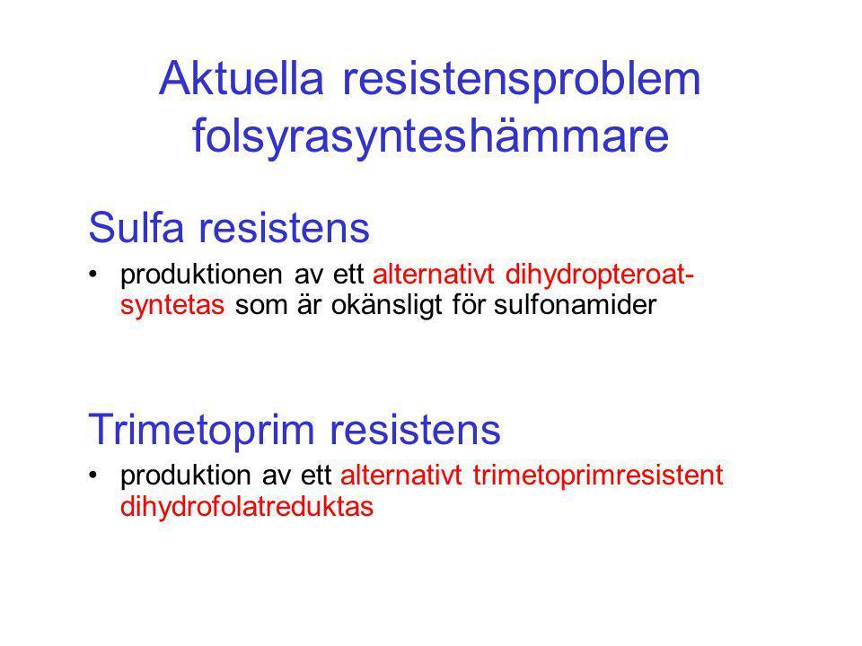 Sulfa resistens •produktionen av ett alternativt dihydropteroat- syntetas som är okänsligt för sulfonamider Trimetoprim resistens •produktion av ett alternativt trimetoprimresistent dihydrofolatreduktas Aktuella resistensproblem folsyrasynteshämmare