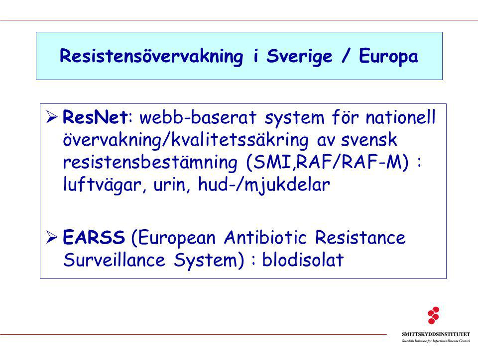 Resistensövervakning i Sverige / Europa  ResNet: webb-baserat system för nationell övervakning/kvalitetssäkring av svensk resistensbestämning (SMI,RAF/RAF-M) : luftvägar, urin, hud-/mjukdelar  EARSS (European Antibiotic Resistance Surveillance System) : blodisolat