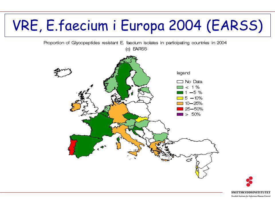 VRE, E.faecium i Europa 2004 (EARSS)