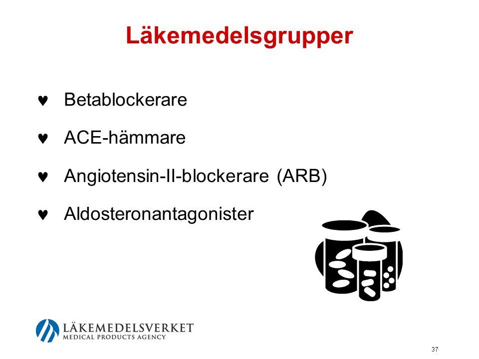 37 Läkemedelsgrupper  Betablockerare  ACE-hämmare  Angiotensin-II-blockerare (ARB)  Aldosteronantagonister