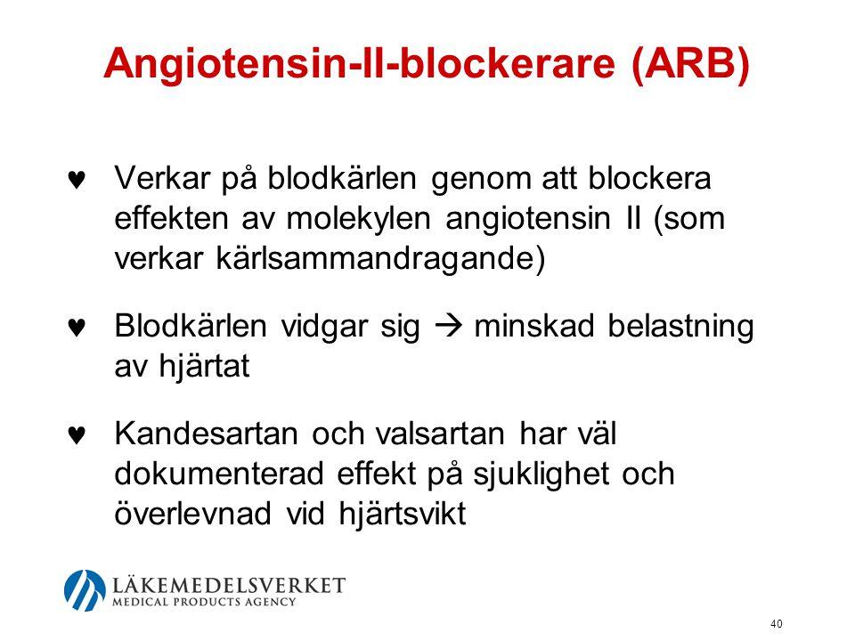 40 Angiotensin-II-blockerare (ARB)  Verkar på blodkärlen genom att blockera effekten av molekylen angiotensin II (som verkar kärlsammandragande)  Bl