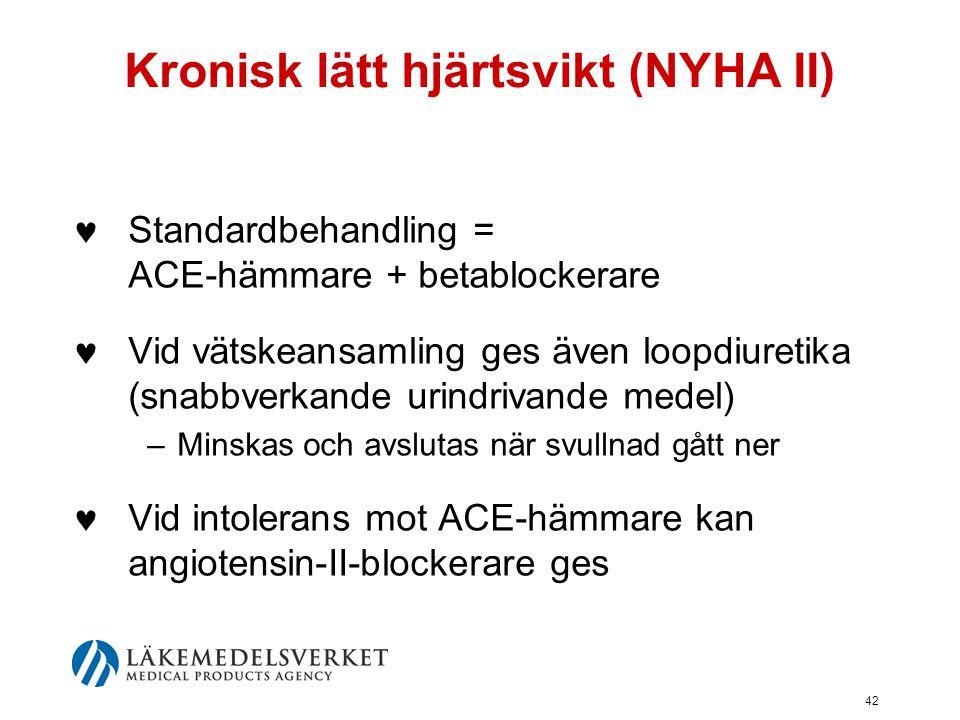 42 Kronisk lätt hjärtsvikt (NYHA II)  Standardbehandling = ACE-hämmare + betablockerare  Vid vätskeansamling ges även loopdiuretika (snabbverkande u